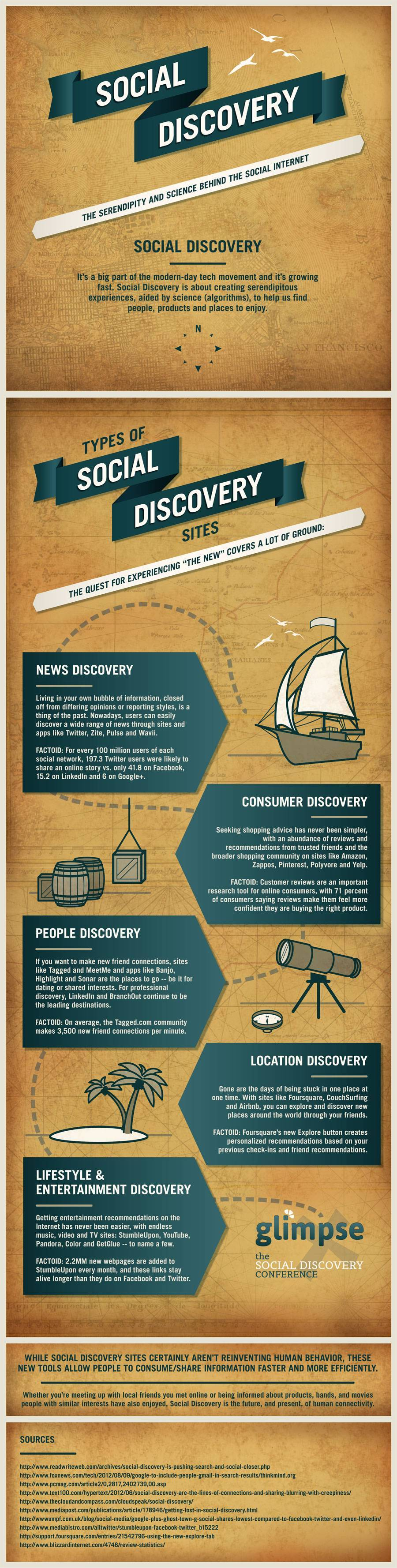 social-discovery-networking-tools-infographic
