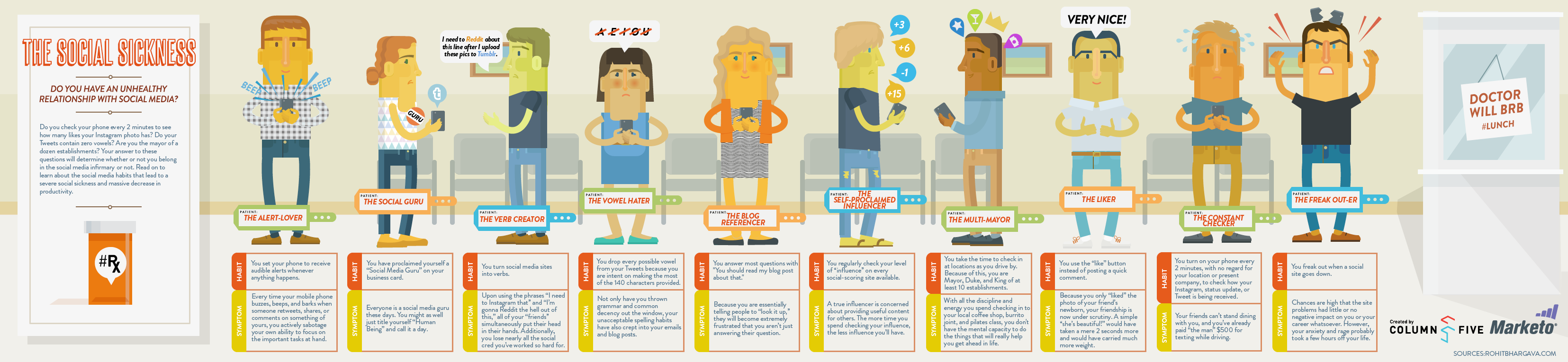 Social Media Addiction & Personality Types [Infographic]