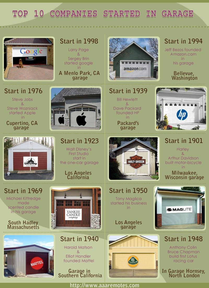 top-10-companies-garage-infographic