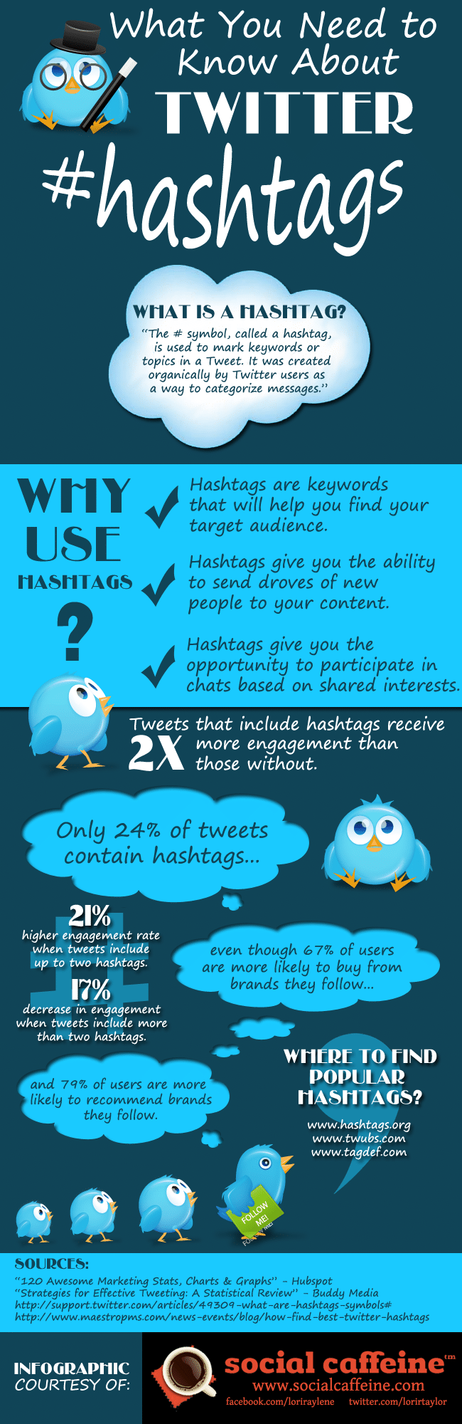 The Power Of A Twitter Hashtag [Infographic]