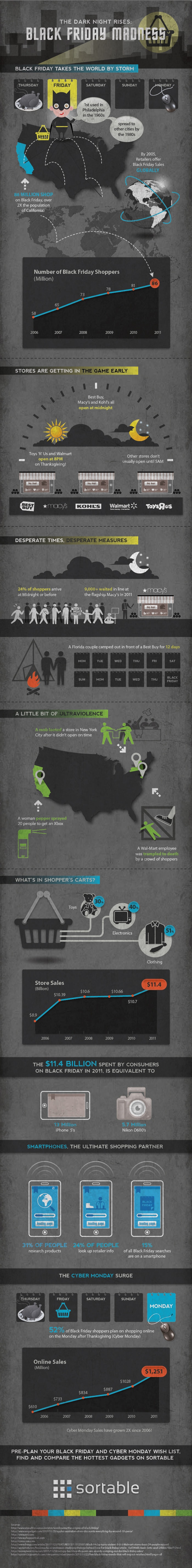 black-friday-shopping-tips-infographic