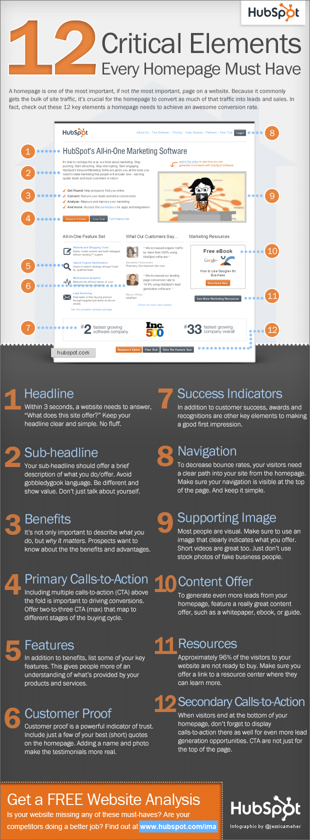 Critical Elements Every Website Must Have [Infographic]