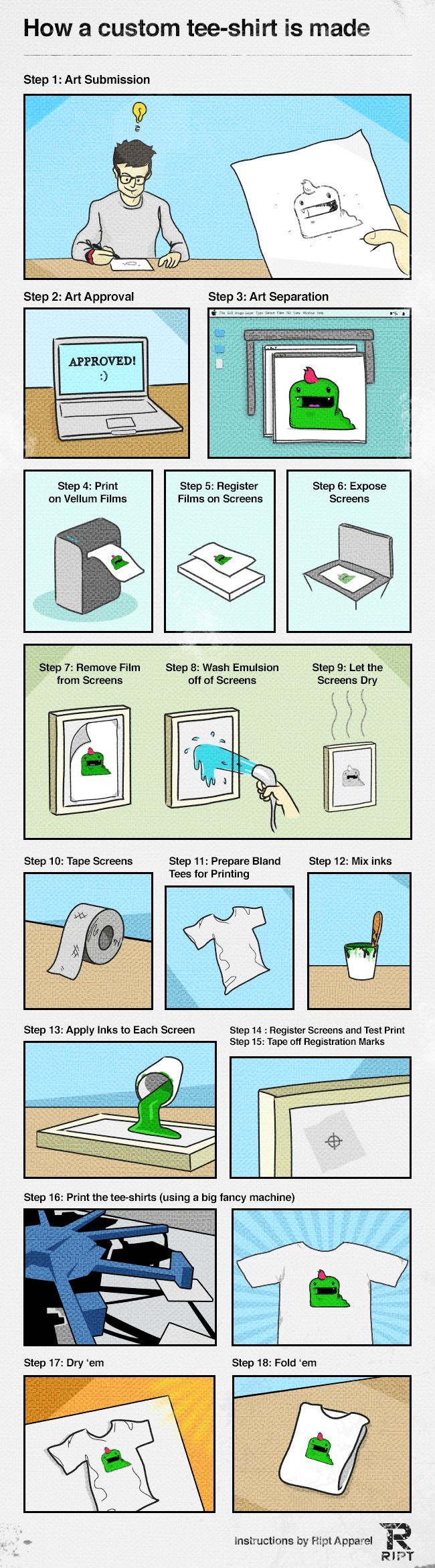custom-t-shirt-design-process-infographic