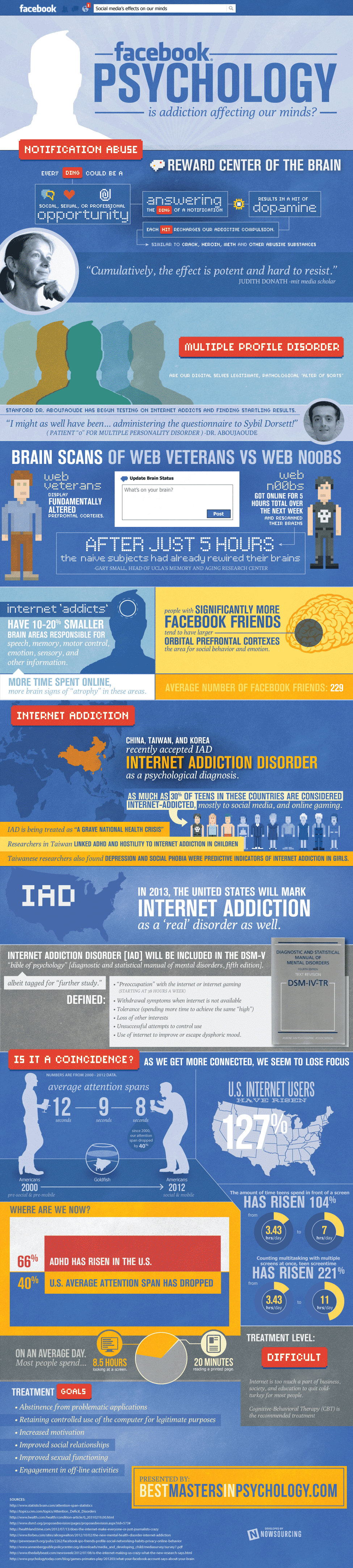 facebook-addiction-effects-psychology-infographic