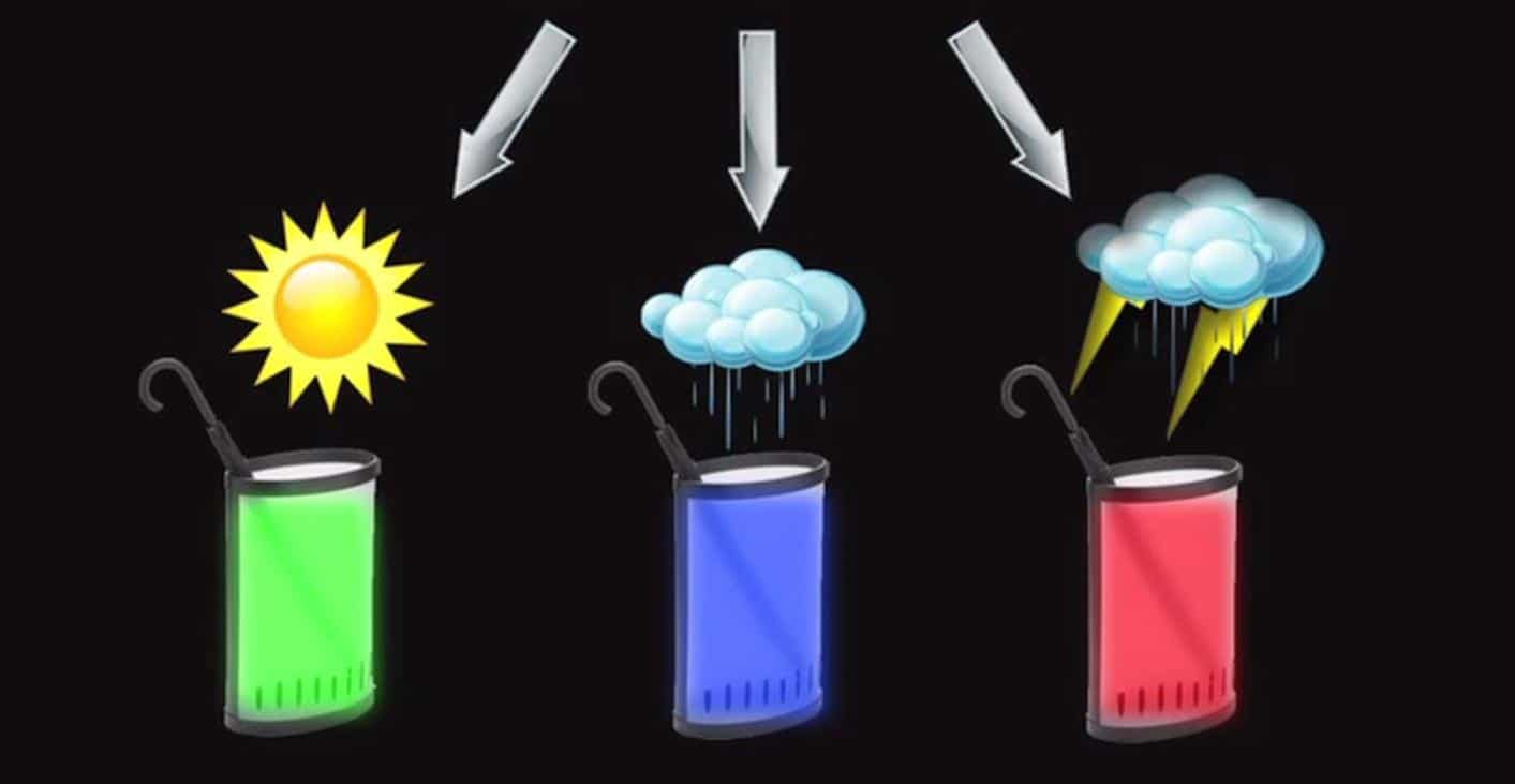 Hack Your Umbrella Stand So It Tells You The Weather Forecast