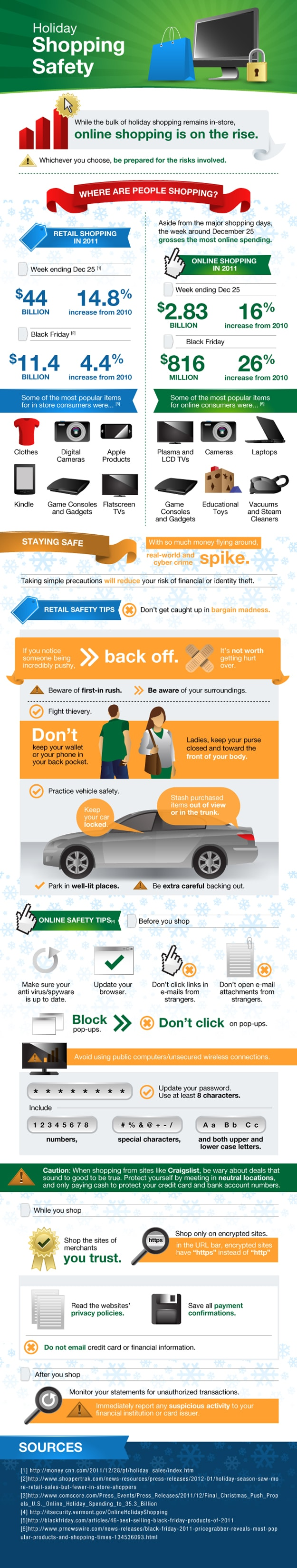 Shop Safely & Securely This Holiday Season [Infographic]