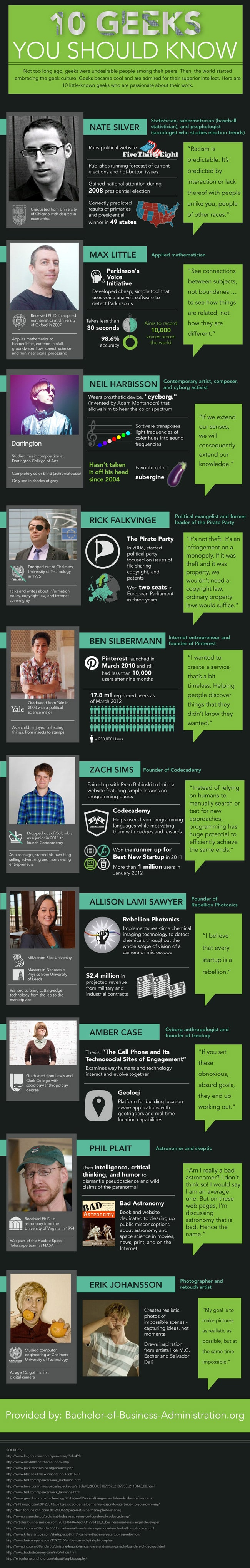 10 Geeks You Should Know About [Infographic]