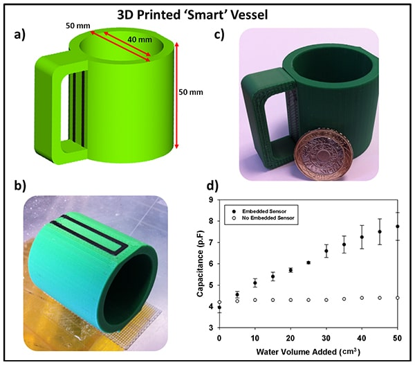 3d-printing-simple-electronics