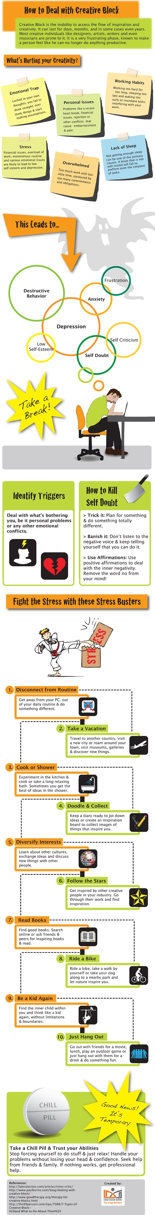 creative-block-cure-steps-infographic