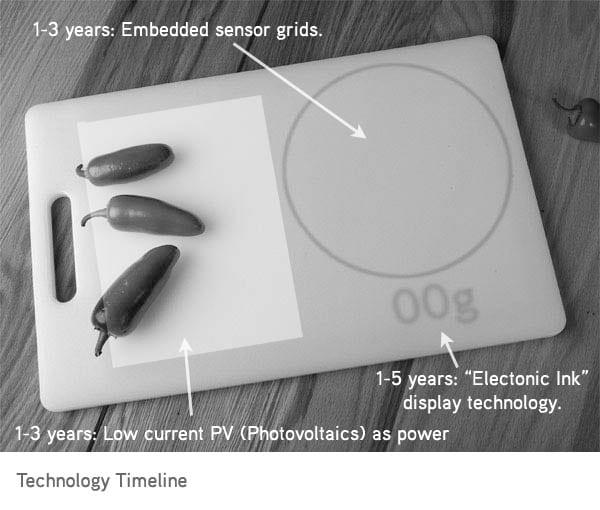 cutting-board-embedded-scale