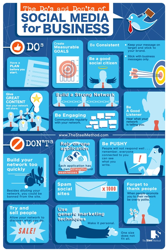 The Dos & Don'ts Of Social Media For Business [Infographic]