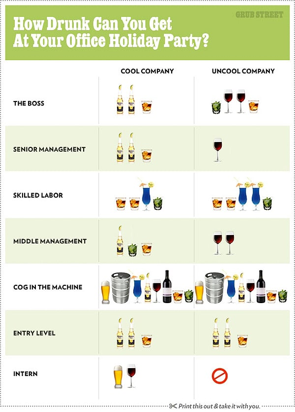 The Office Christmas Party Drinking Guide [Infographic]