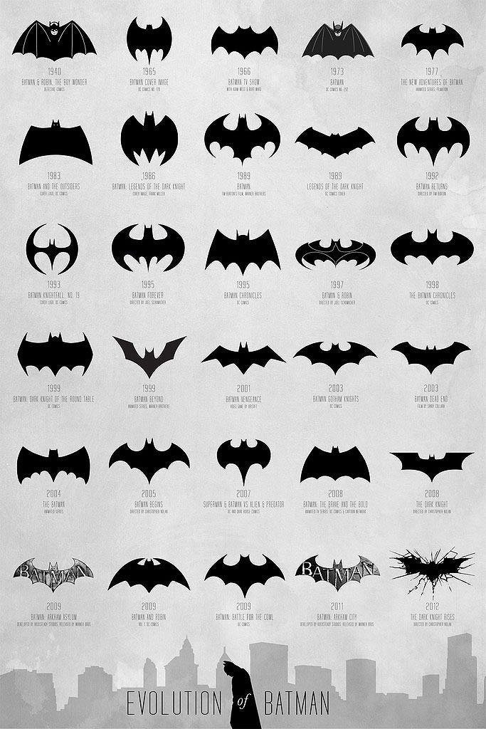 The Evolution Of The Bat Logo 1940 – 2012 [Chart]