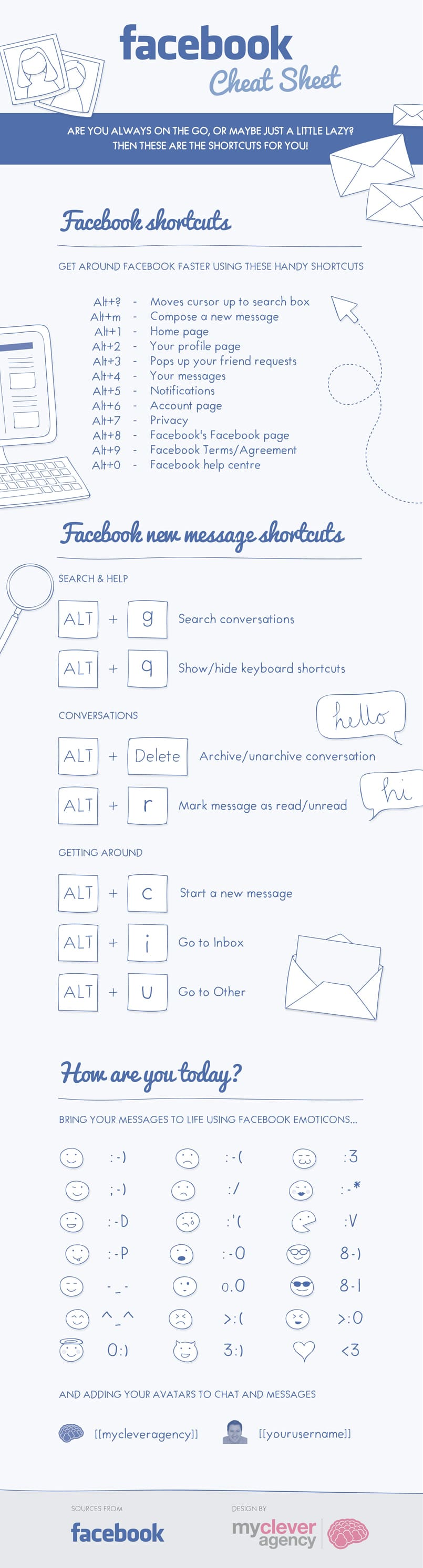 Network Faster With Facebook Shortcuts [Cheat Sheet]