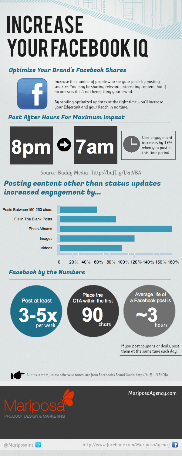 Facebook Post Optimization To Increase Lifetime & Reach [Infographic]