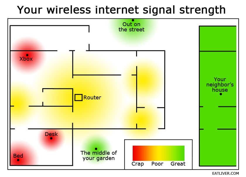 The Truth About Wi-Fi Coverage In Your Home [Humor]