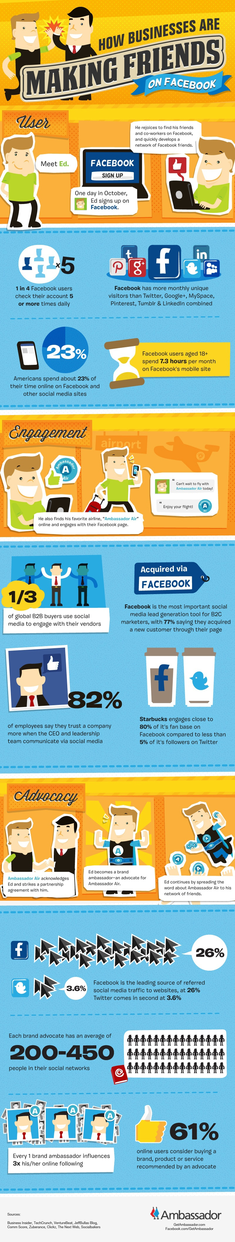 Making More Friends On Facebook As A Business [Infographic]