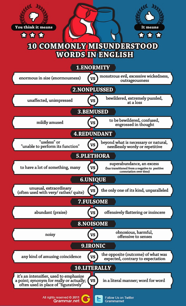 10 Commonly Misunderstood Words In English [Infographic]