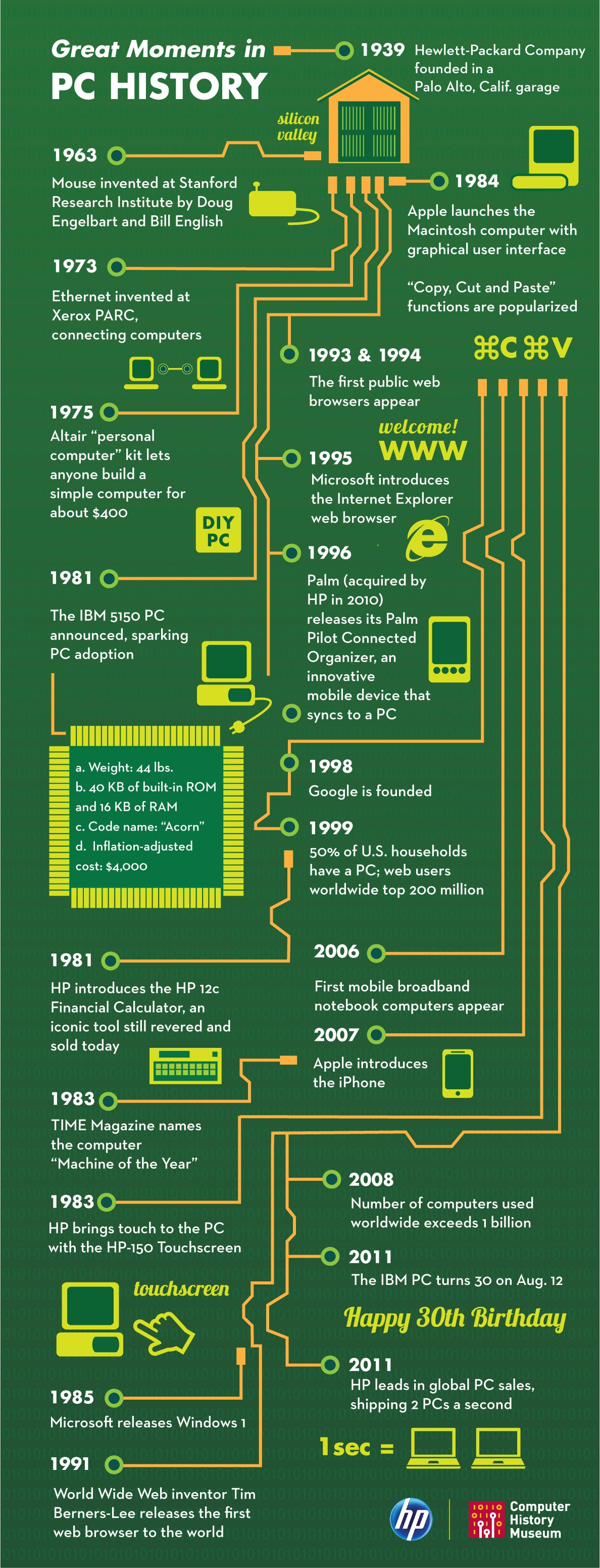 moments-in-tech-history-infographic