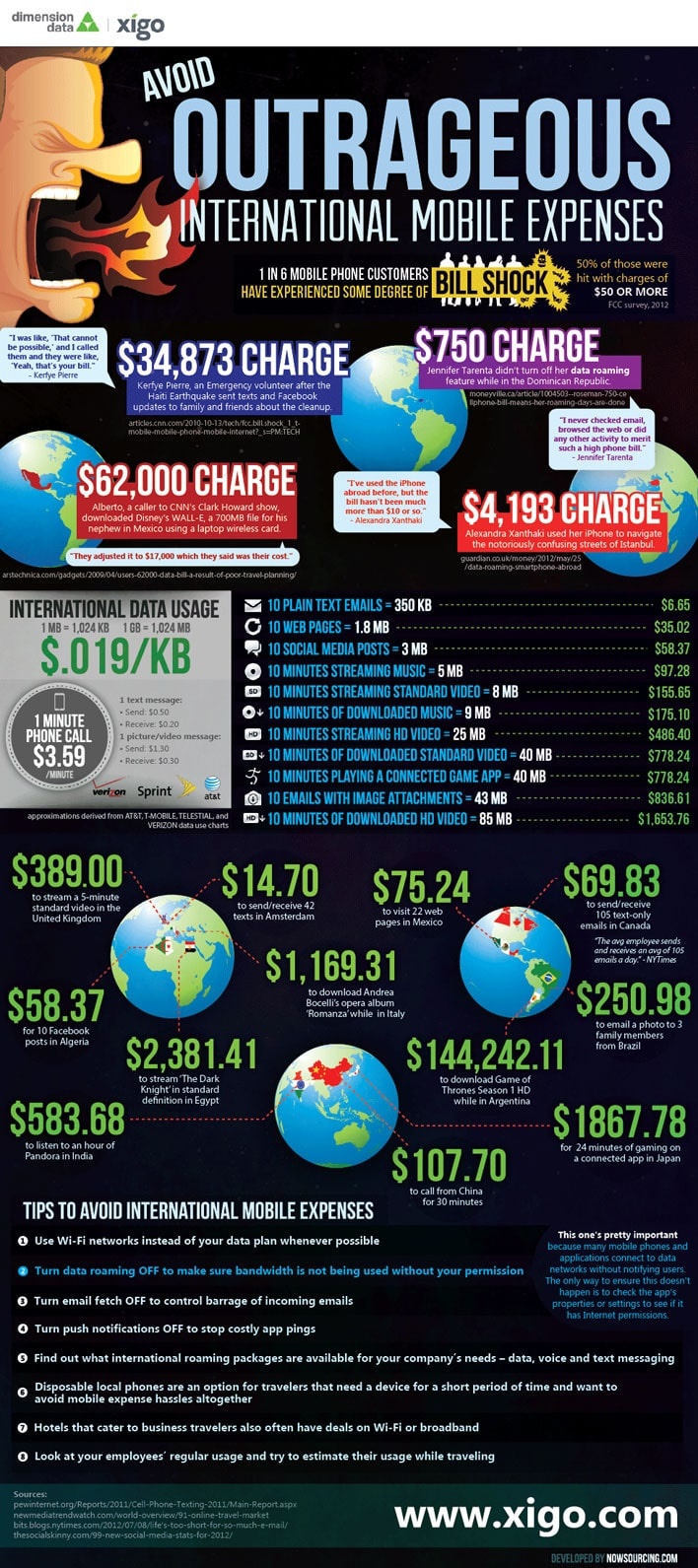 8 Tips To Avoid Outrageous International Mobile Charges [Infographic]