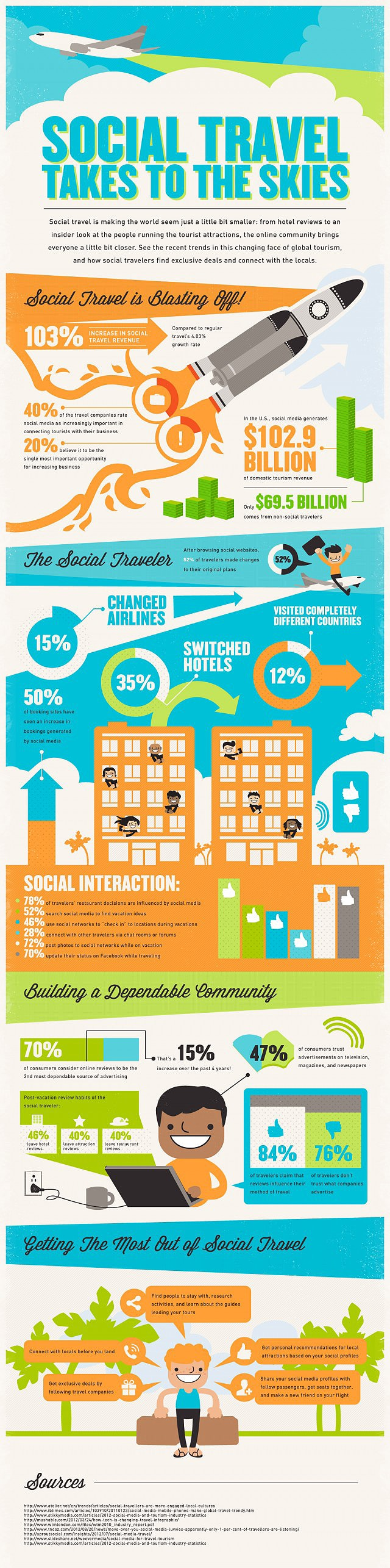 social-media-affects-travel-plans