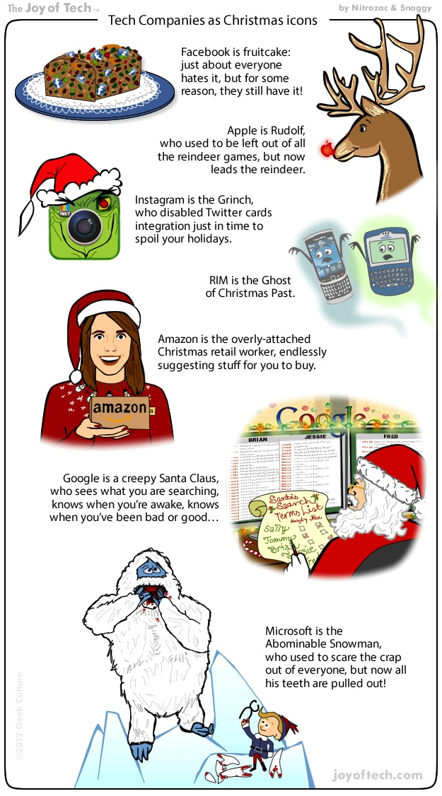 If Tech Companies Were Christmas Icons [Humor]