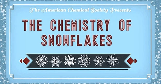 The Chemistry Behind The Unique Shape Of Each Snowflake