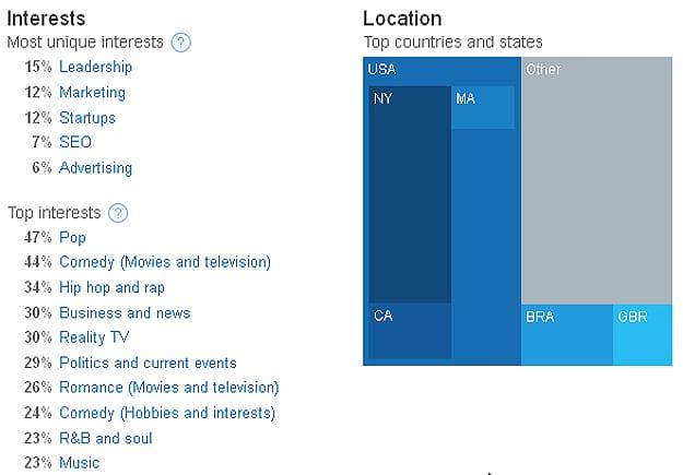 twitter-analytics-social-media