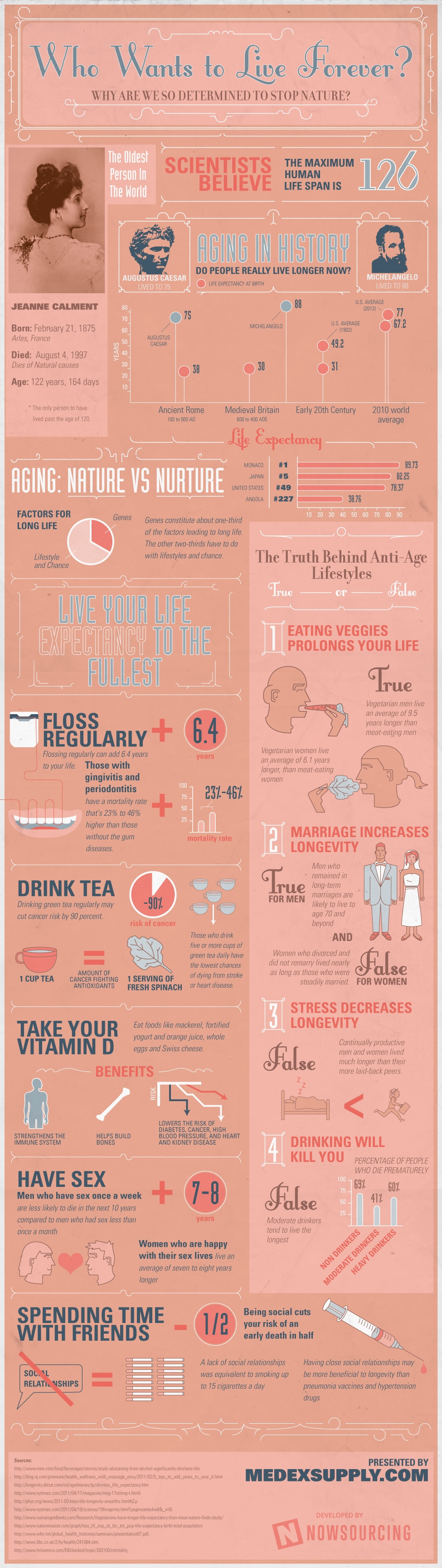 How To: Extend Your Lifespan & Live A Longer Life [Infographic]