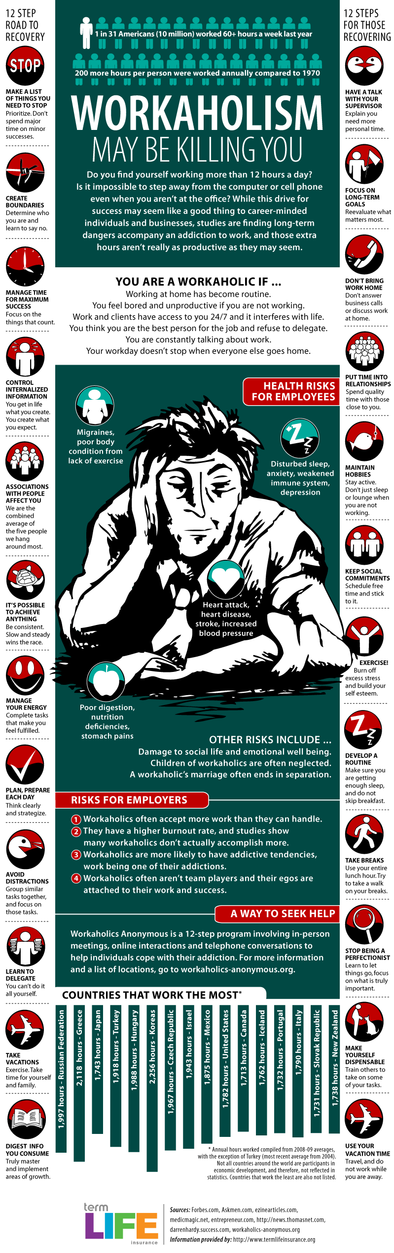 Workaholism: The Effects & A Guide To Recovery [Infographic]