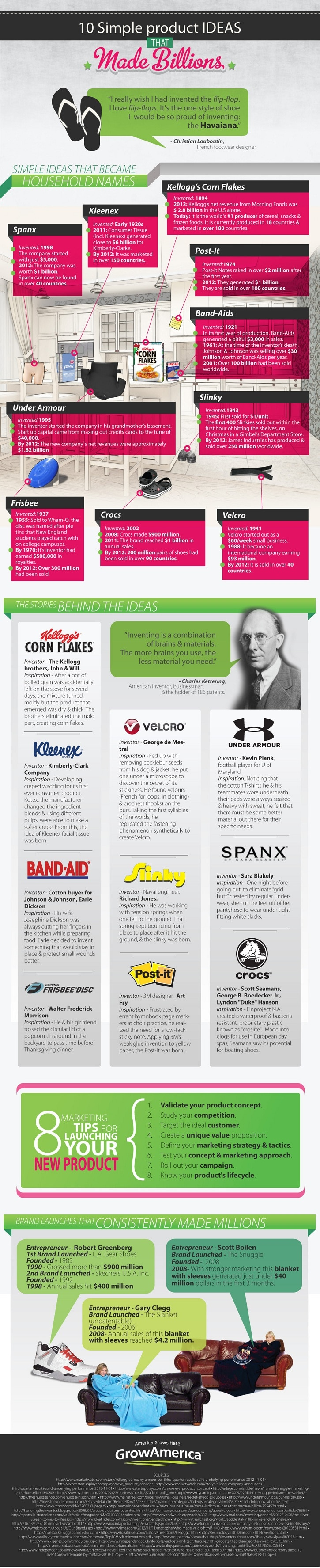 10 Really Simple Product Ideas That Made Billions [Infographic]