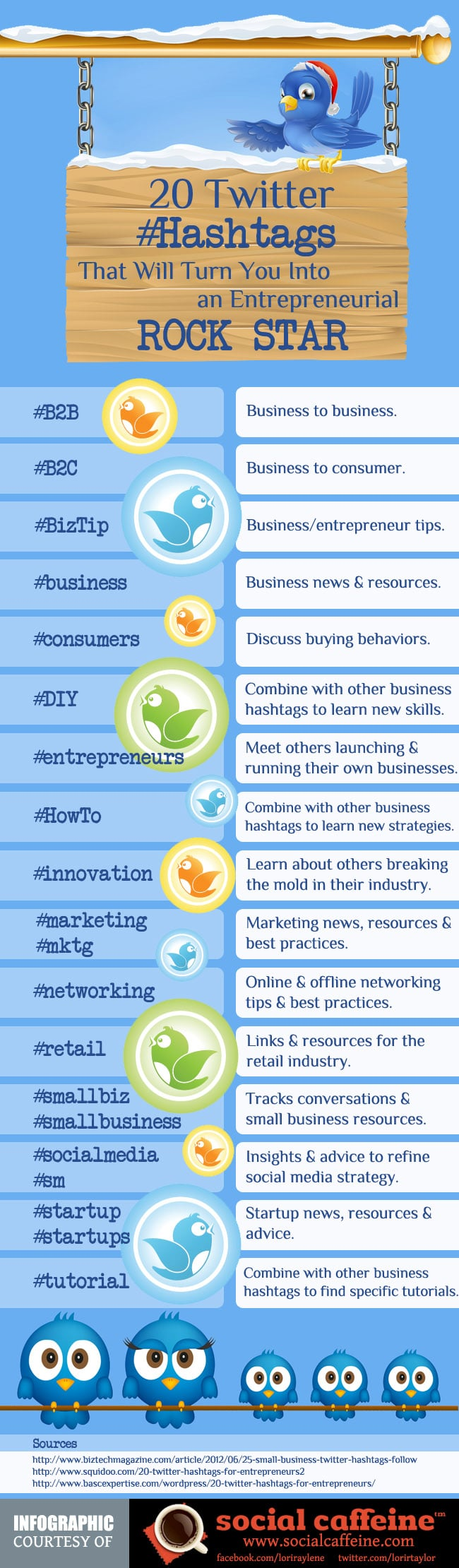 Popular Twitter Hashtags For Entrepreneurial Rock Stars [Infographic]