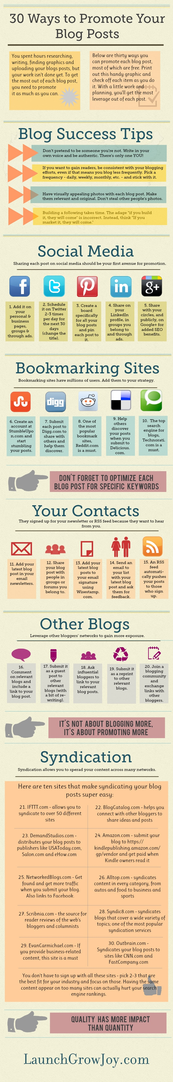ways-promote-your-blog-infographic