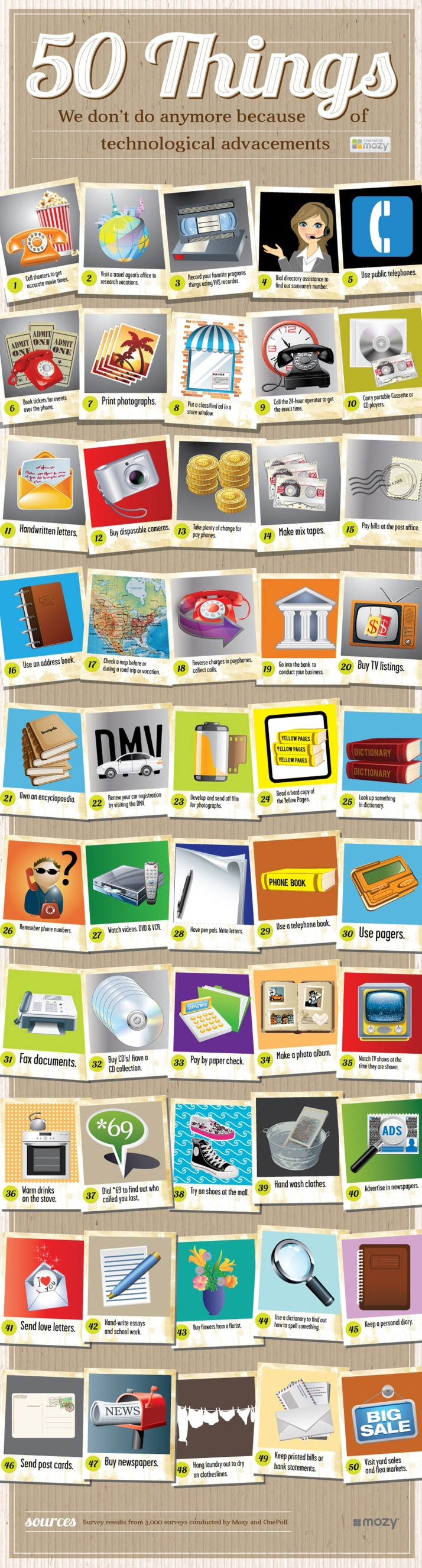 50 Things We No Longer Do Because Of Tech Advancements [Infographic]