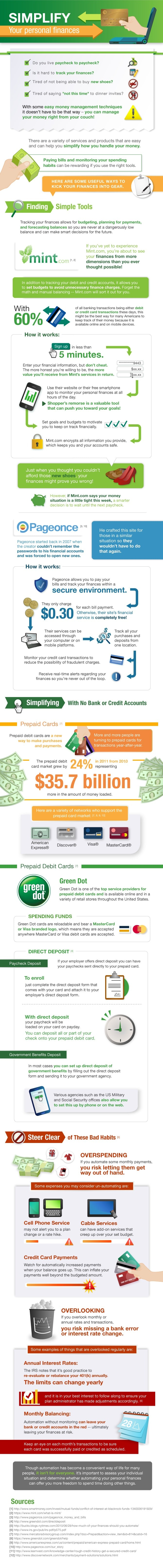 Tackle Debt With Tech In 2013 [Infographic]