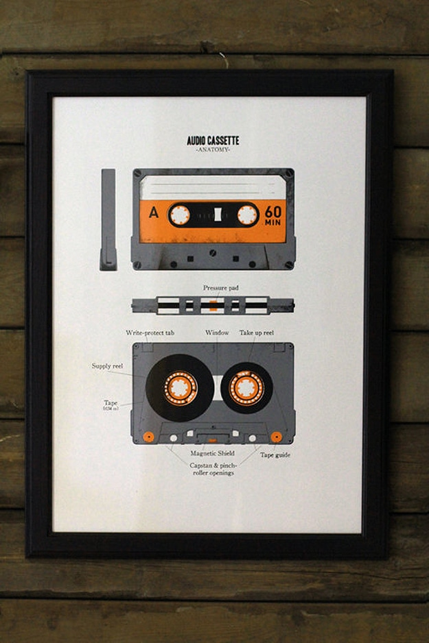 anatomy-of-audio-cassette