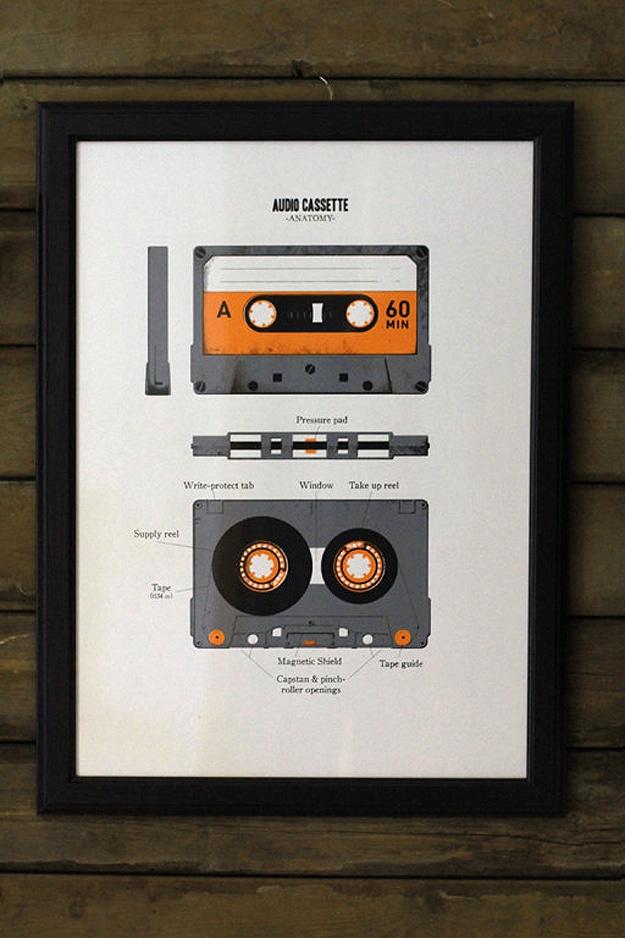 anatomy-of-audio-cassette