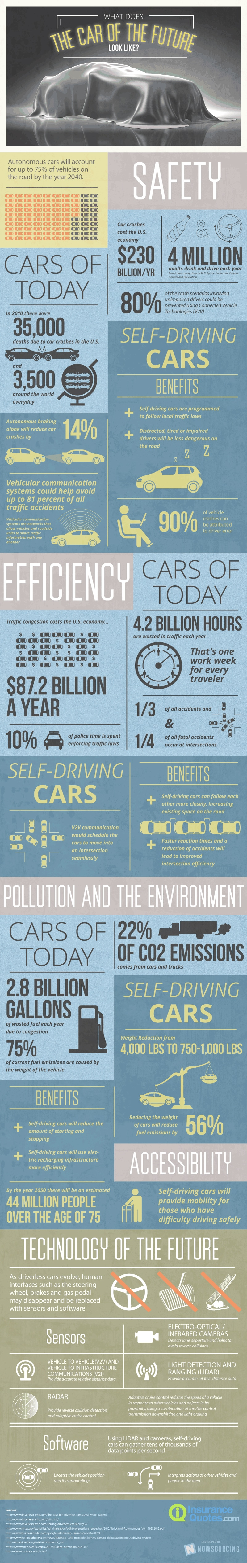Driverless Cars Are Coming Sooner Than You May Think [Infographic]