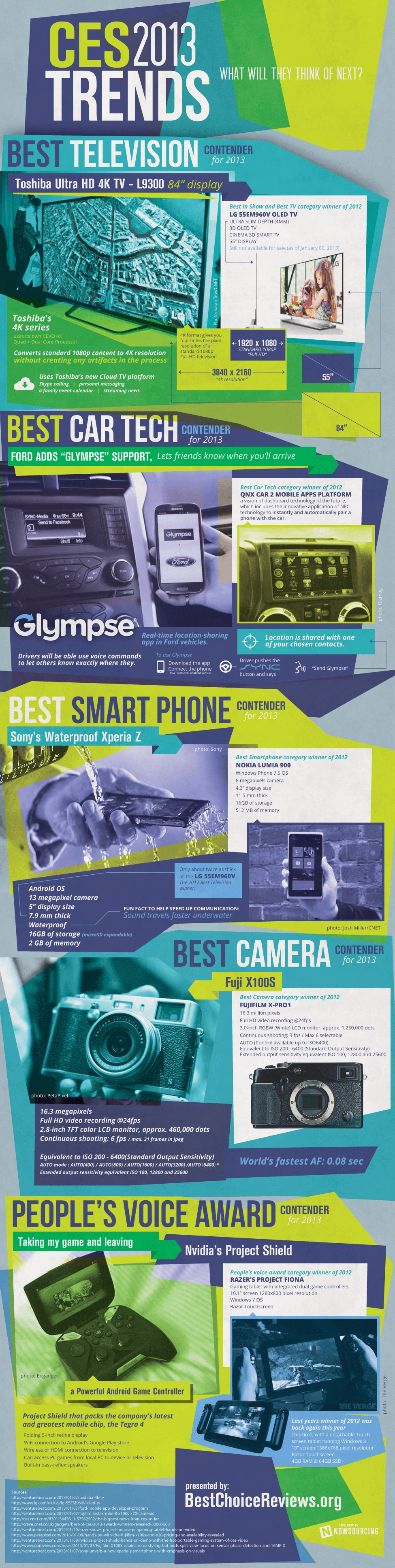 CES 2013 vs. CES 2012: How Far We've Come In One Year [Infographic]