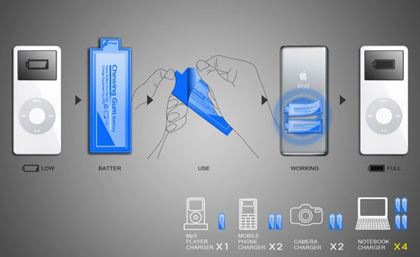 chewing-gum-batteries-concept