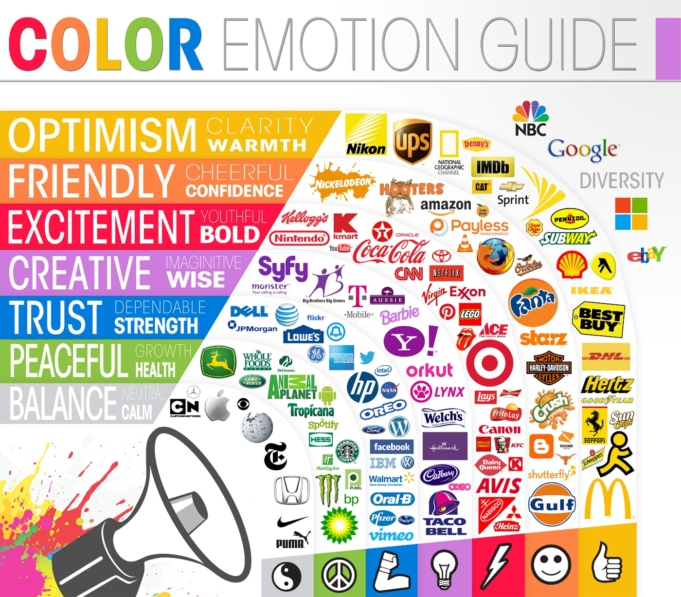 Color Emotion Guide: Learn What Emotions Your Logo Represents