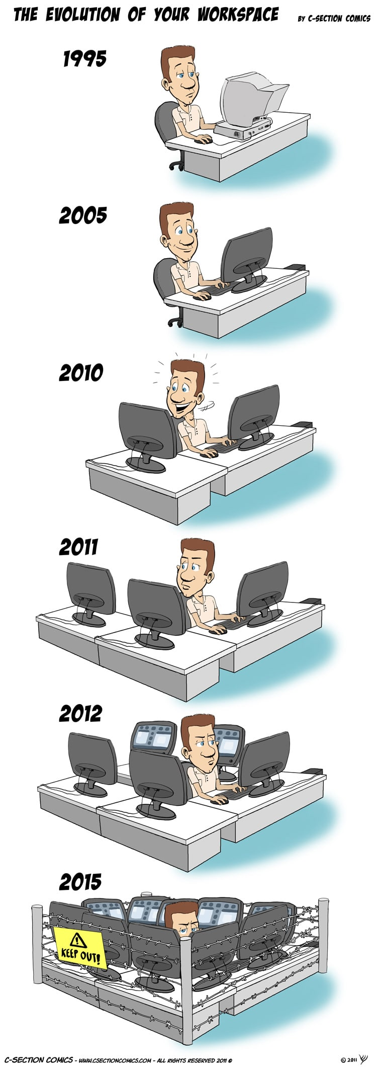 The Evolution Of Your Workspace From 1995 – 2015 [Comic]
