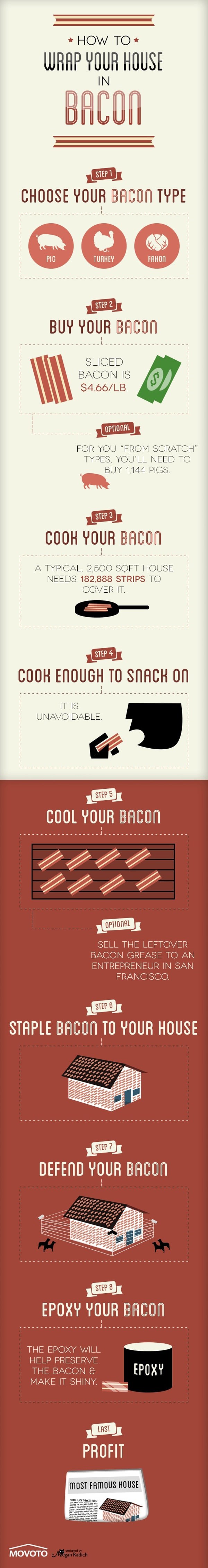 8-steps-make-bacon-house