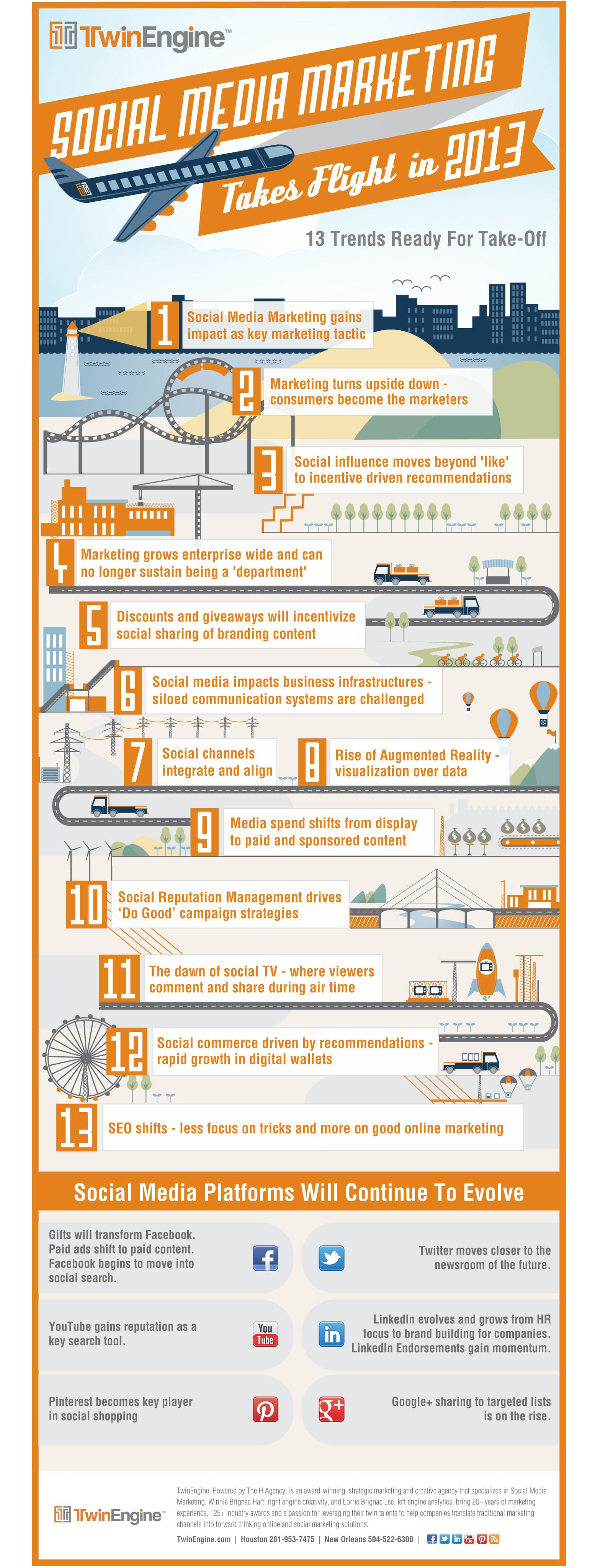 Internet Marketing Trends Ready To Take Off In 2013 [Infographic]