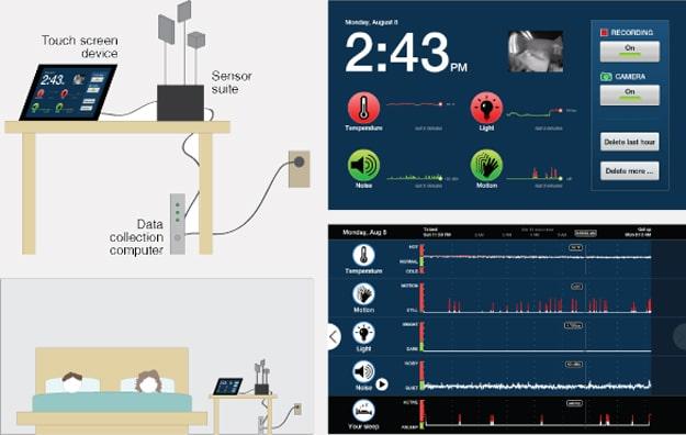 Lullaby Sleep Tracker Monitors Your Bedroom & What Disturbs Your Sleep