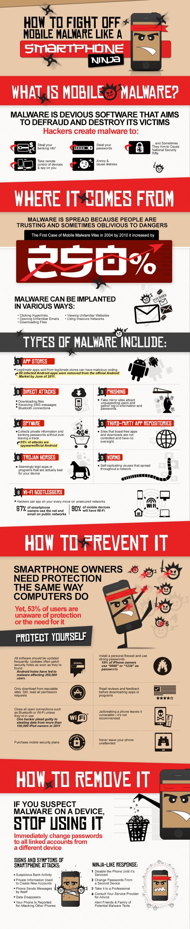 Mobile Ninja Tactics To Fight Off Mobile Malware [Infographic]