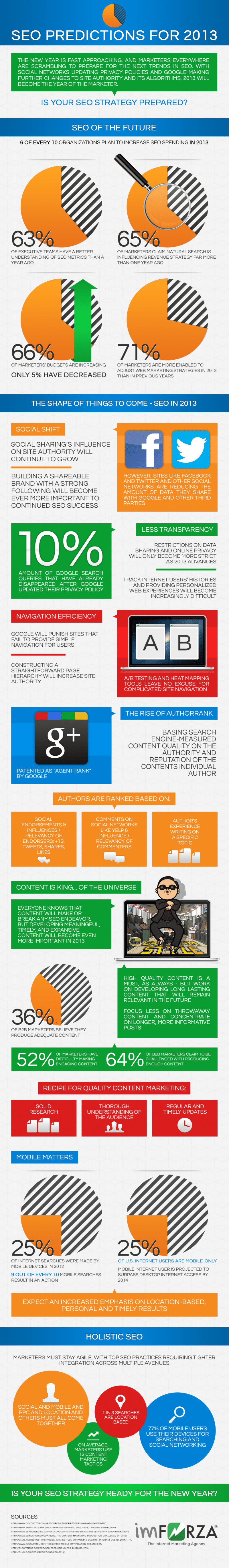 seo-predictions-for-2013-infographic