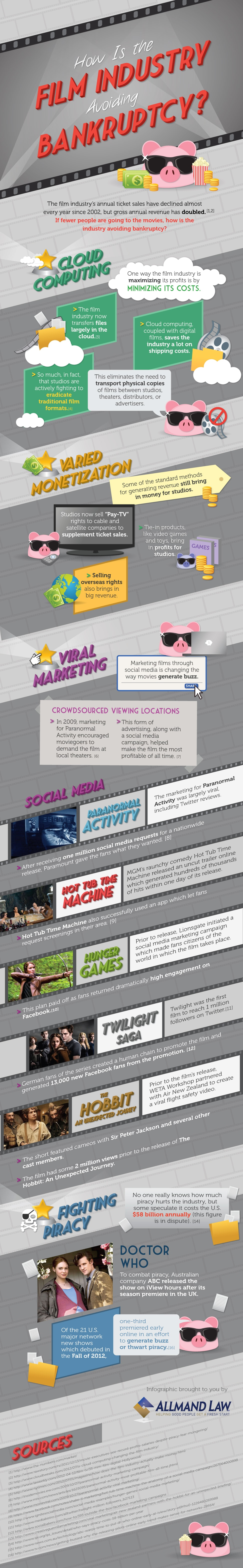Film Industry Gets Creatively Social To Survive [Infographic]