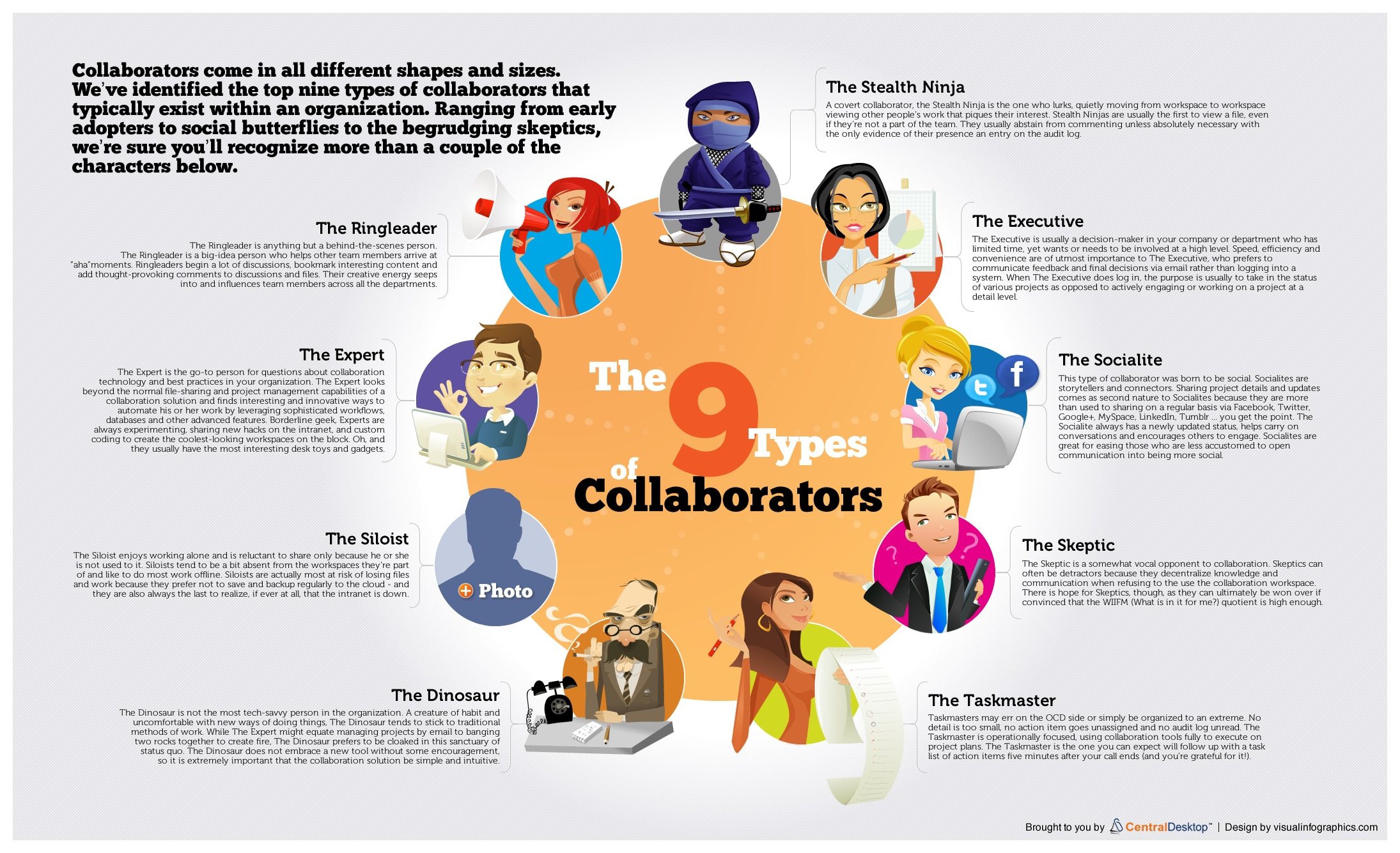 Top 9 Collaboration Types You Will Find In Every Company [Infographic]