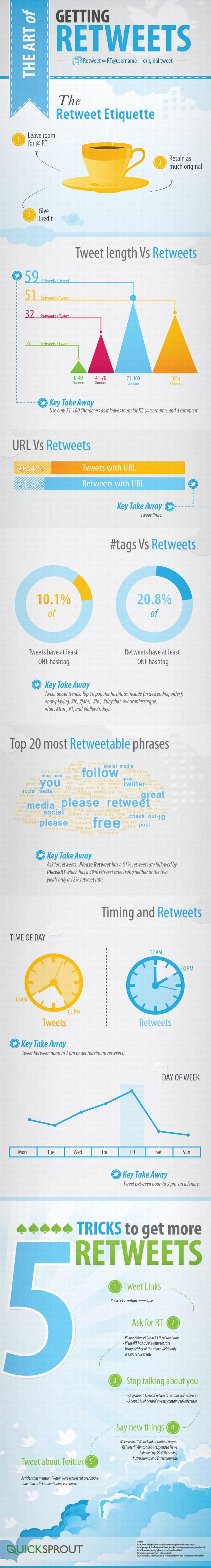Twitter Etiquette Guide To Increase Your Retweets [Infographic]
